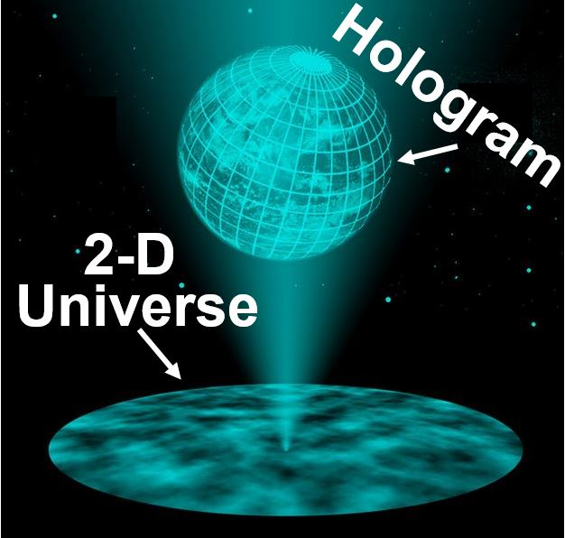 Universe is a hologram