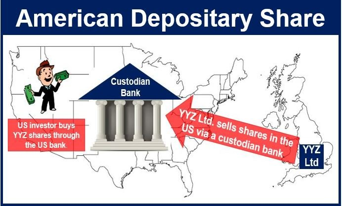 how to buy shares in american companies