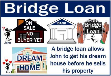Bridge Loan - How it an help in real estate