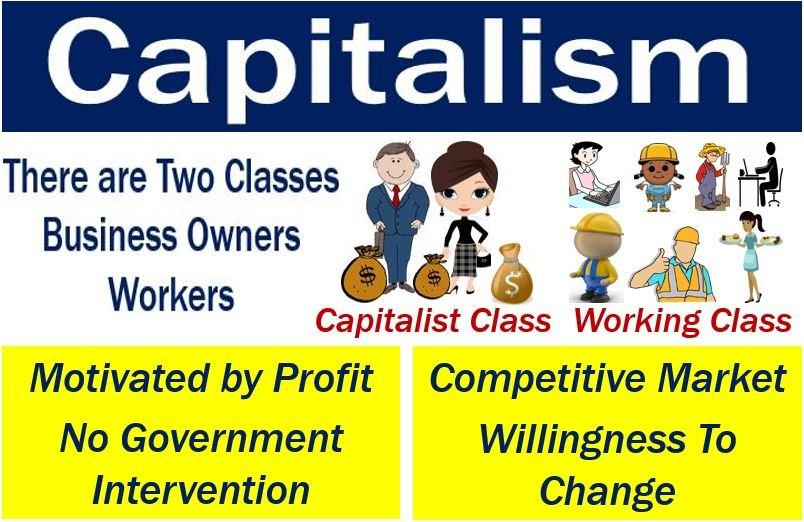 https://i1.wp.com/marketbusinessnews.com/wp-content/uploads/2015/07/Capitalism-some-of-its-features.jpg?fit=804%2C522&ssl=1