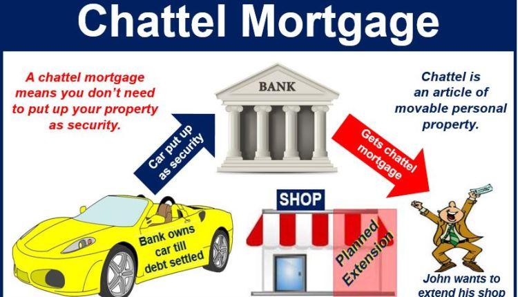 Chattel Mortgage