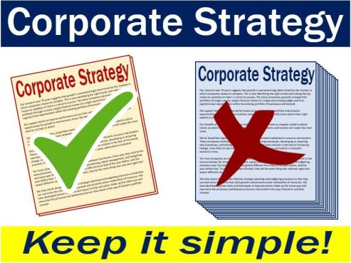 Corporate strategy - keep it simple