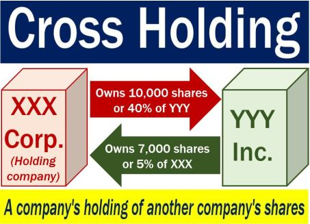 Cross holding - definition and example