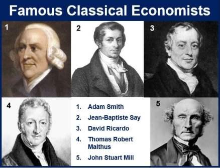 Classical economics - famous authors