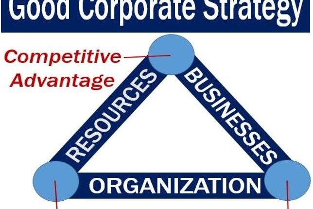 Good corporate strategy – image