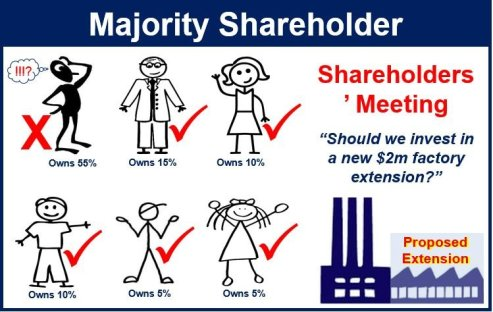 Majority Shareholder