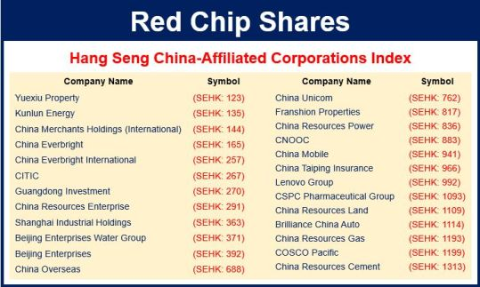 Red Chip Shares