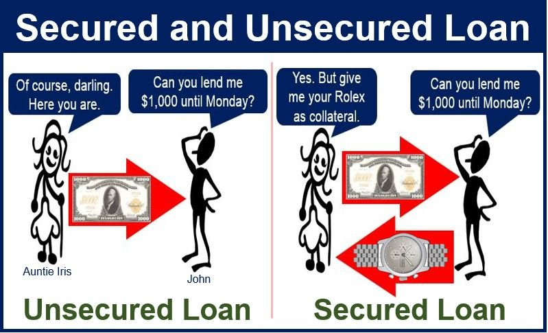 Unsecured Loan Definition >> What is a secured loan? Definition and examples - Market ...