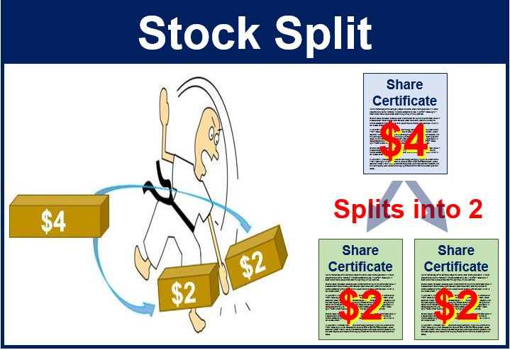 What Is A Stock Split Market Business News