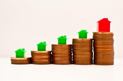 Housing Market -