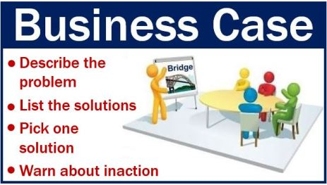 Business case - image explaining what it is