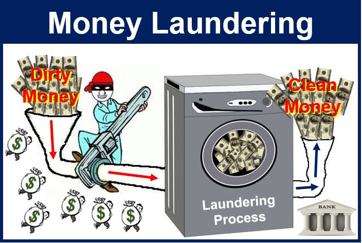 Image result for money laundering