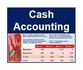 Cash Accounting Thumbnail