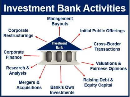 Investment Bank Activities