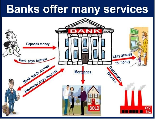Many bank services
