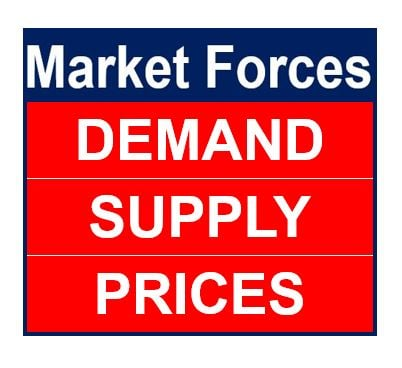Market Forces Thumbnail