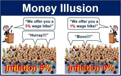 Money Illusion