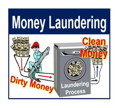 Money Laundering thumbnail