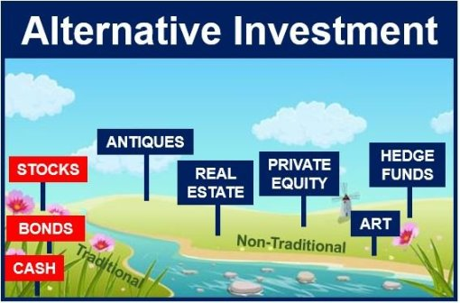 Non alternative investments td securities investment banking associate jobs