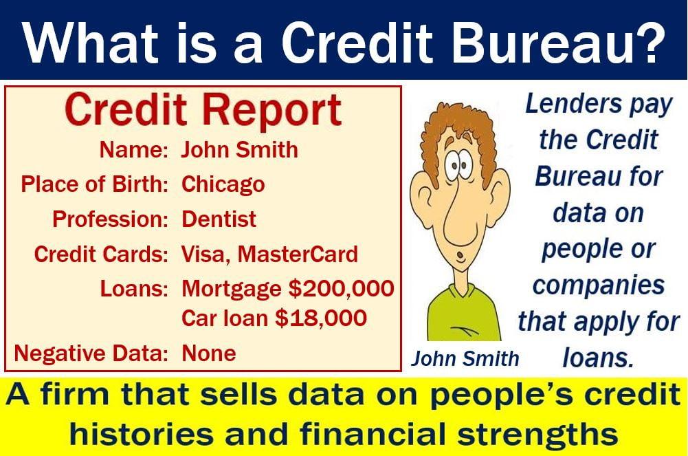 credit debt definition