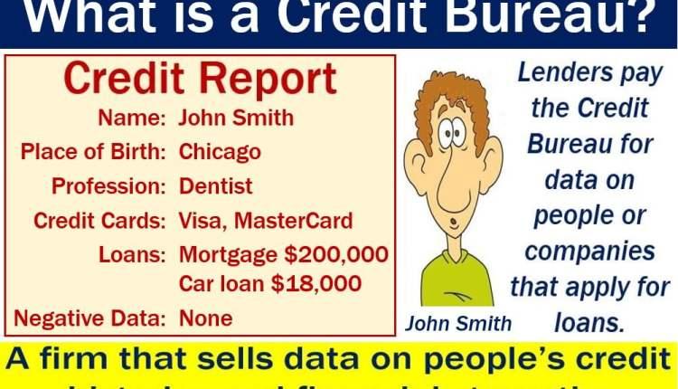 Credit bureau - this image explains what it is