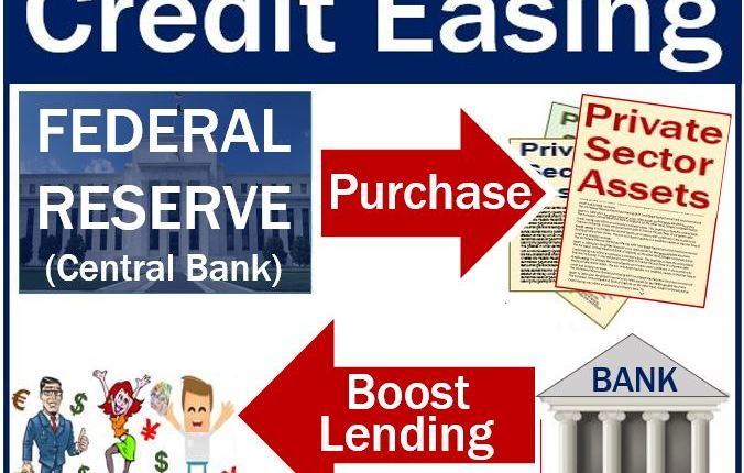 Credit easing – image with explanation of meaning