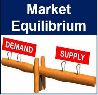 Market equilibrium thumbnail
