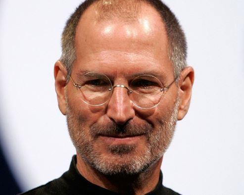 Steve Jobs Market Research