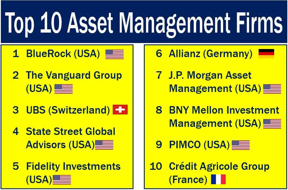 Top ten asset management companies