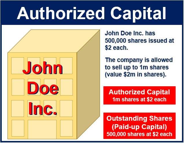 Authorized Capital