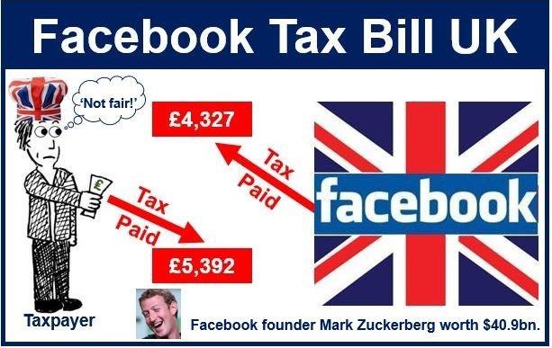 Facebook tax bill