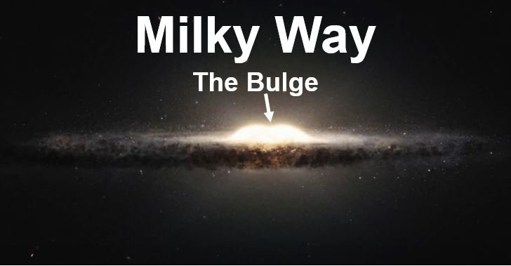 Oldest stars found in big bulge in Milky Way