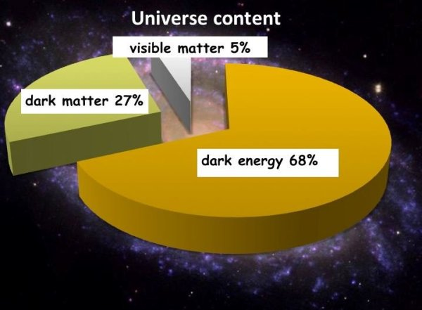 Super sensitive dark matter detector twenty times better ...