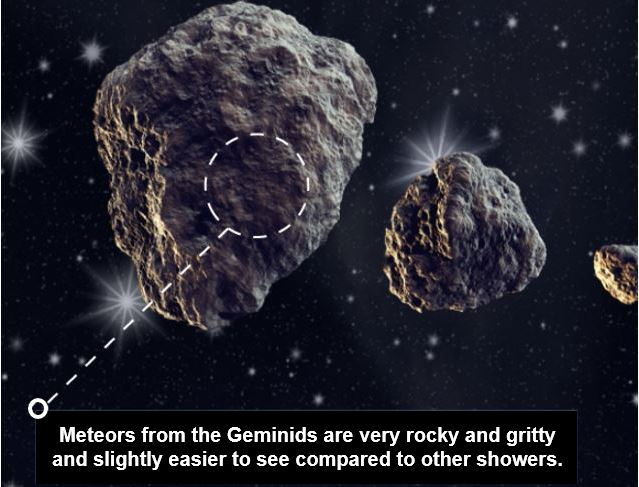 Geminid Meteor Shower rocks are gritty and rocky