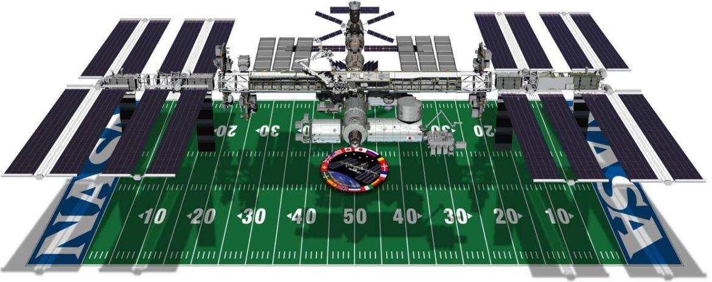 International Space Station size