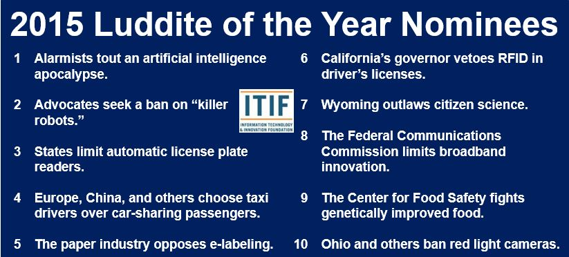Luddite of the Year nominees