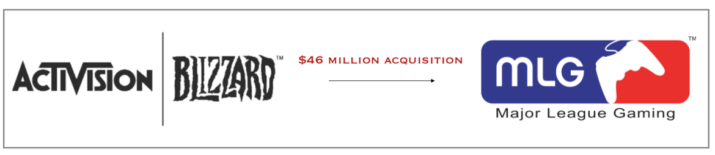 Activision-Blizzard-Acquisition-MLG
