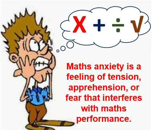 Maths anxiety