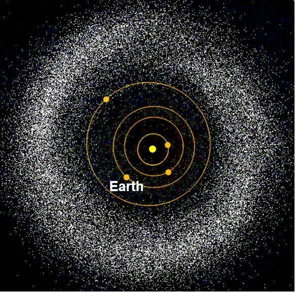 near earth asteroids earth's orbit - 582×576