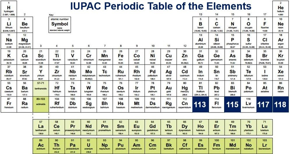 Periodic Table of the Elements four now entries