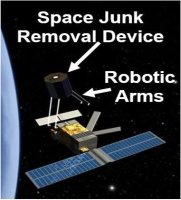 Space junk removal device with robotic arms ESA