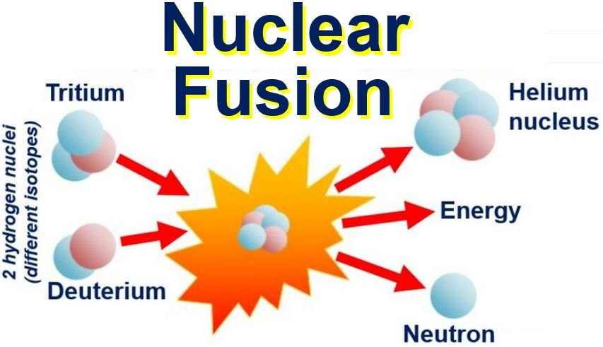 How nuclear fusion happens