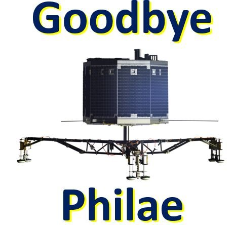 Philae is gone