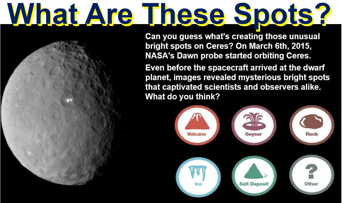 Bright spots on ceres comment