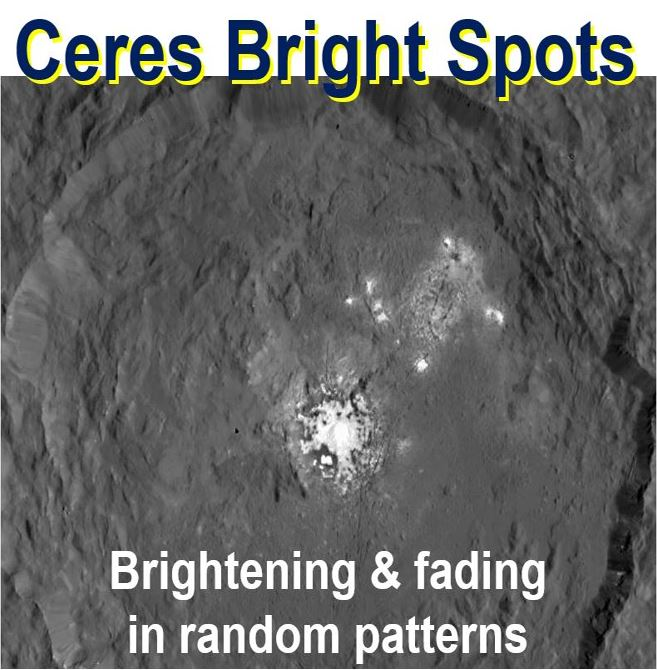 Ceres bright spots glow and fade in random patterns