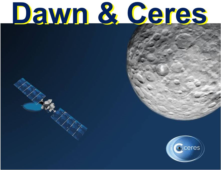 Dawn and Ceres
