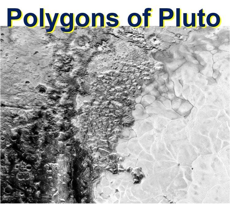 Polygons of Pluto