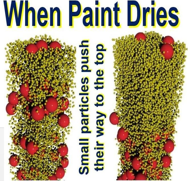 Watching paint dry is fun say researchers