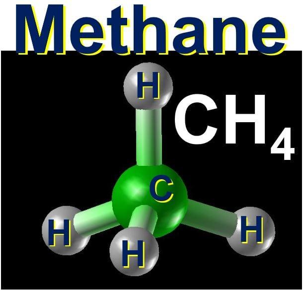 Methane CH4 gas