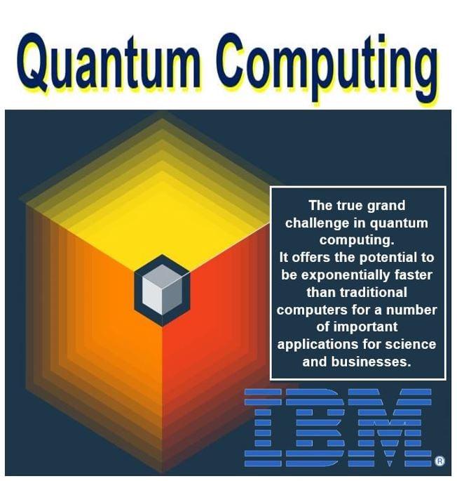 Quantum computing IBM quantum processor